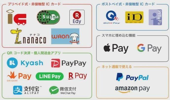 """用户 日本电子支付""""翻车"""",docomo口座被盗刷近2000万日元!"""