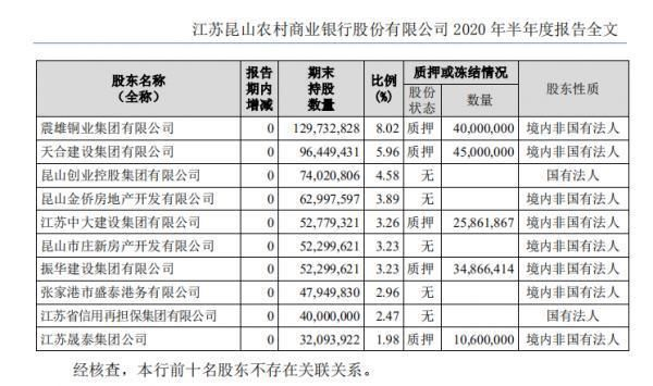 "IPO|昆山农商行IPO""绊脚石"":多位股东行贿或漏税被罚未披露"